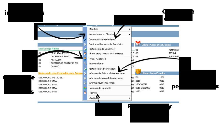 Características Software Servico Técnico SAT GotelGest.Net