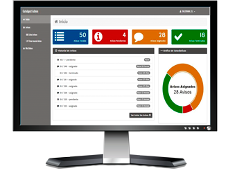 Software para la tramitación de avisos a través de web